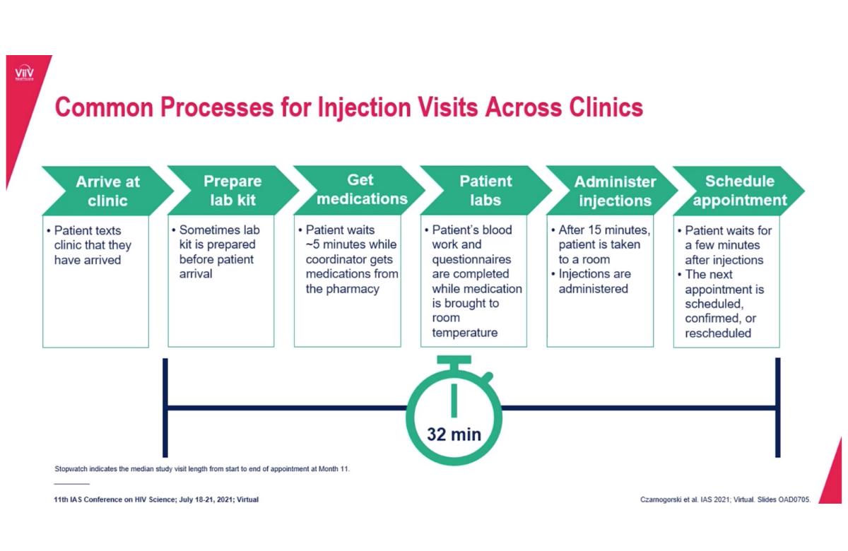 Diapositiva de la presentación de la doctora Maggie Czarnogorski en la IAS 2021.