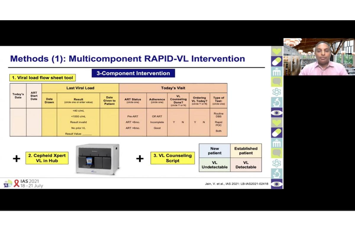 Diapositivo da apresentação da Dra. Vivek Jain na IAS 2021.