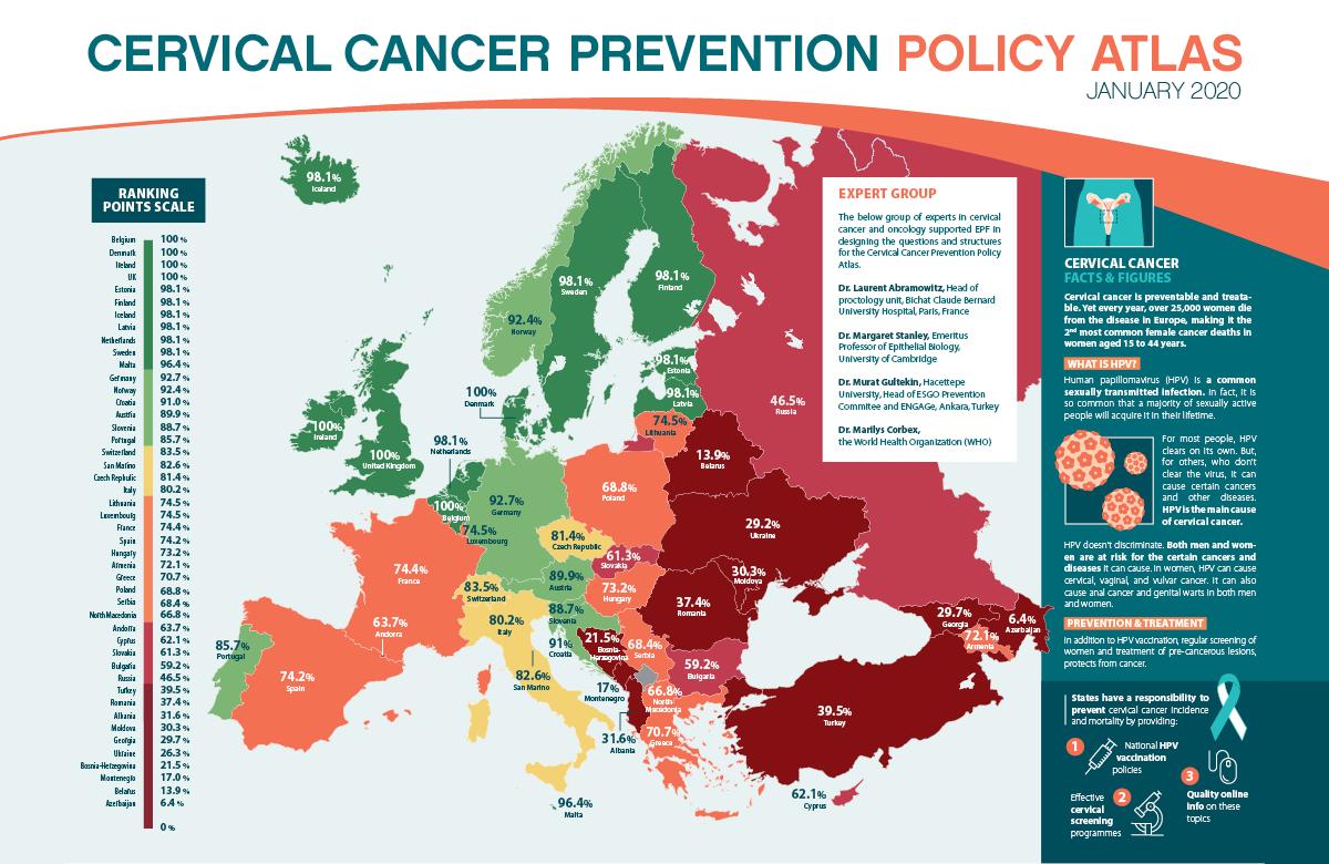 Cervical cancer prevention atlas