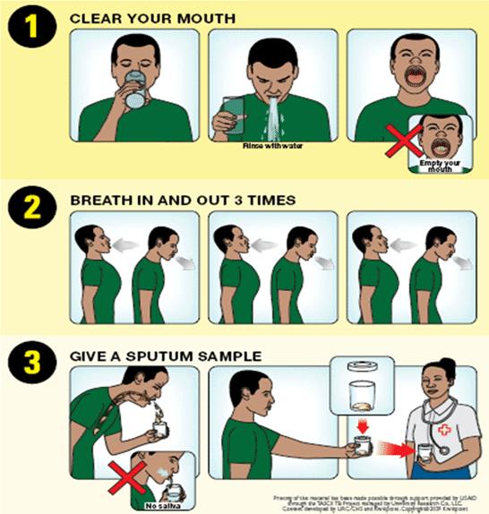 hiv  u0026 aids information    hatip  197  july 16th 2012