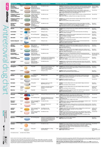 Hiv Pills Chart | galleryhip.com - The Hippest Galleries!