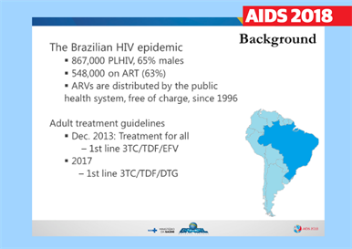 Brazil Confirms Dolutegravir Is The Most Effective For First Line Hiv Treatment