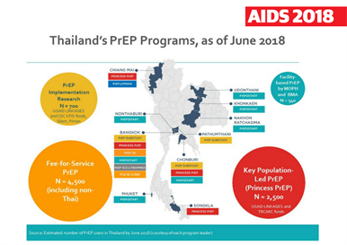 HIV AIDS Information PrEP Use Taking Off In Thailand And Vietnam