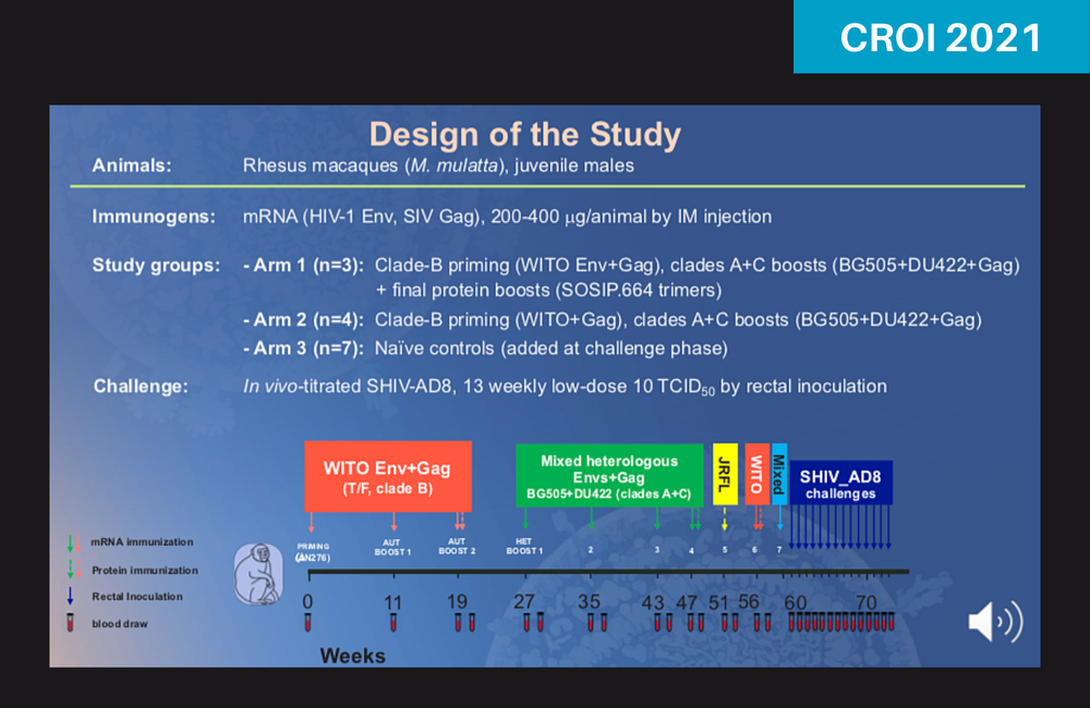 Using mRNA technology to develop vaccines for HIV and ...